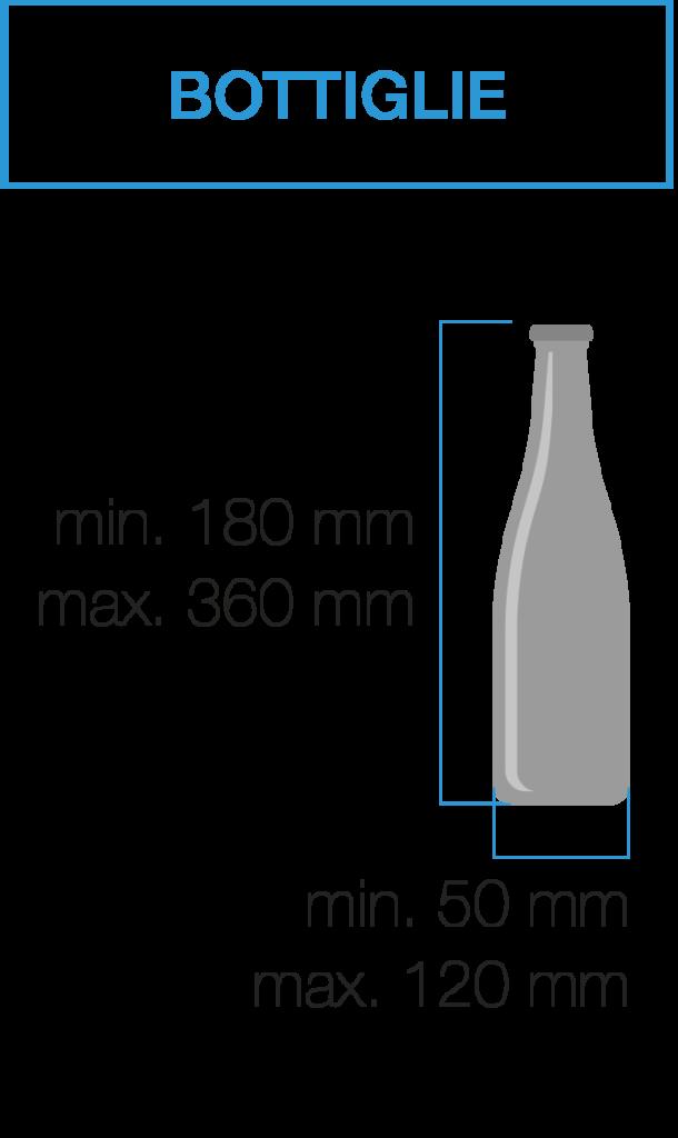 bottiglie_PRIMA-R-610x1024