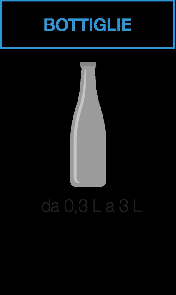 bottiglie_Vi500-610x1024